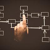 organizational design_edited.jpg