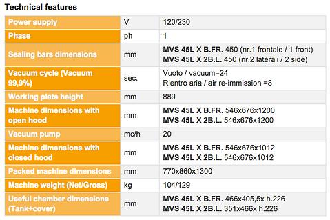 MVS45L X