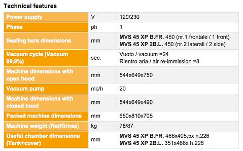 MVS45 XP