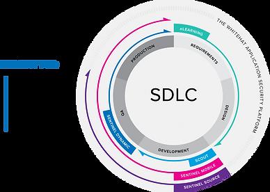 SDLC_2018.png