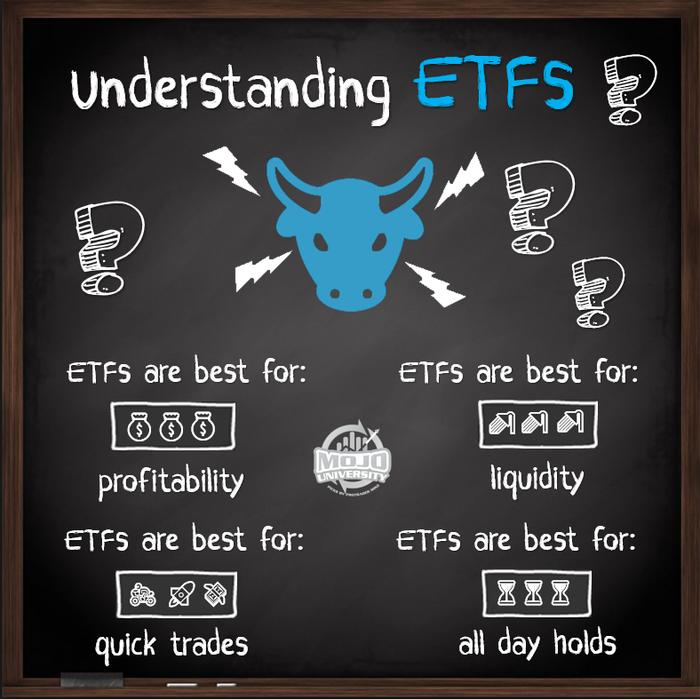 🔬 Understanding ETFs