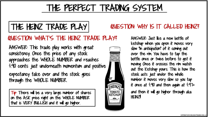 What's The Heinz Trade Play