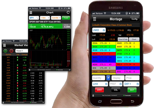 Das Trader Mobile