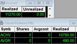 $11,270 in profits 1 hour of live trading