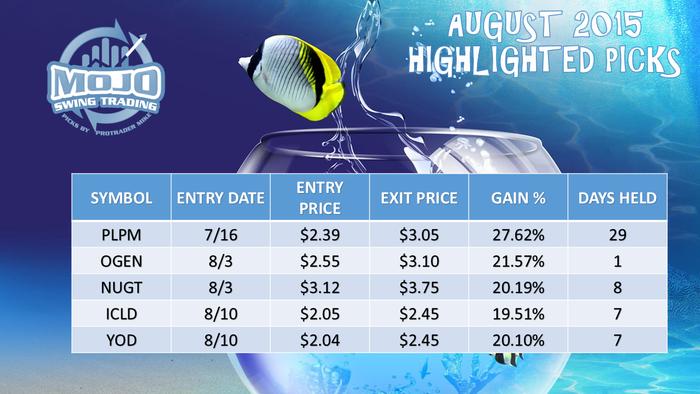 MOJO Swing Newsletter - August Highlights