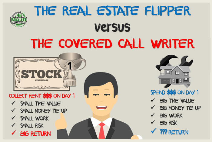 The Real Estate Flipper versus The Covered Call Writer