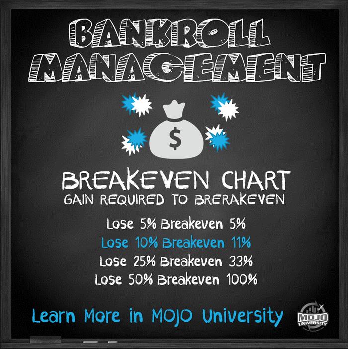 Understanding 💰 Bankroll Management