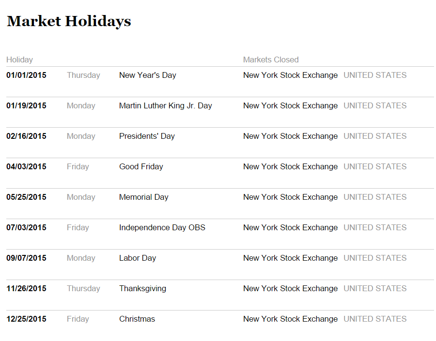 MArket Holidays.png