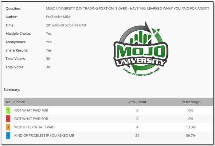 Does MOJO University Really Work?