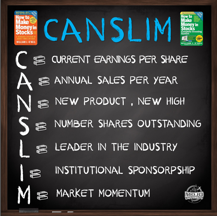 The CANSLIM System of picking stocks