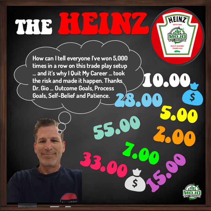 The Heinz Trade Play