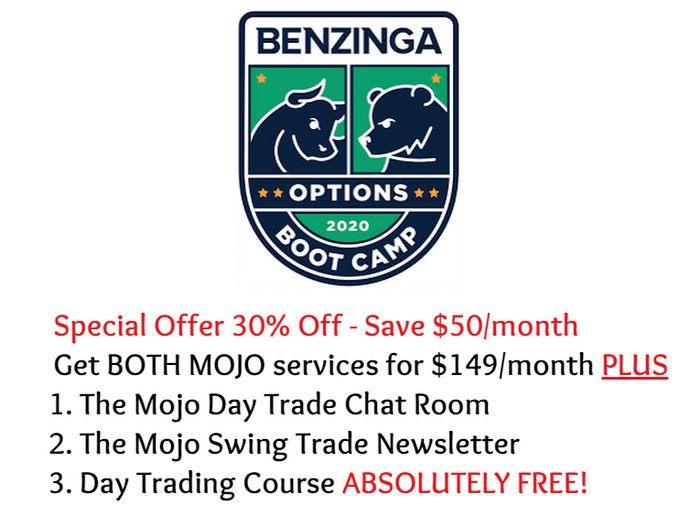 Benzinga Options Bootcamp