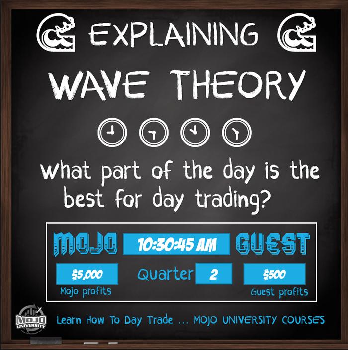Explaining MOJO Wave Theory
