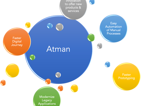 What can you achieve with Atman platform?