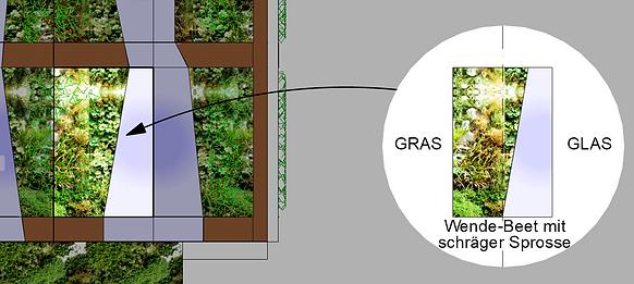Gras_Glas Konstruktion.PNG