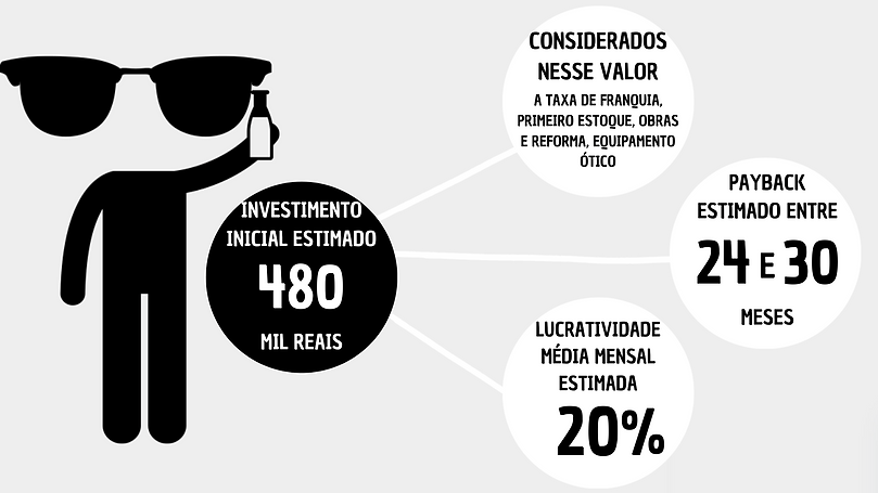 INVESTIMENTO INICIAL ESTIMADO.png