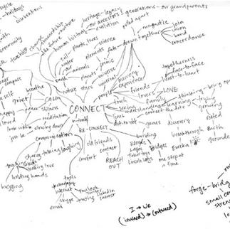 ideation + concept development