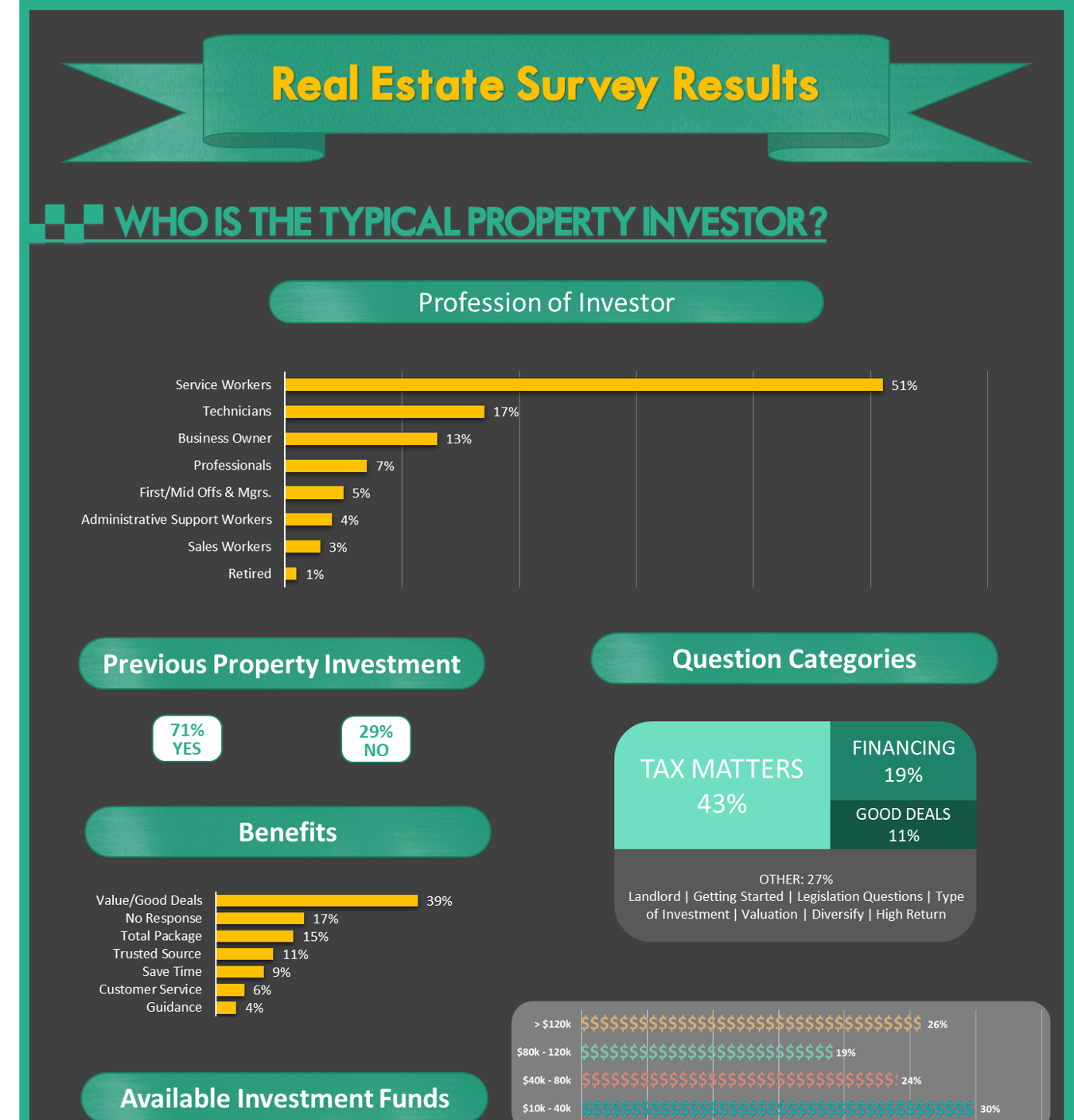 PROPERTY INFO GRAPHIC ABBRV