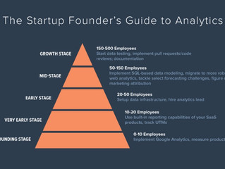DATACENTRIC CONSULTANCY The Startup Founder's Guide to Analytics