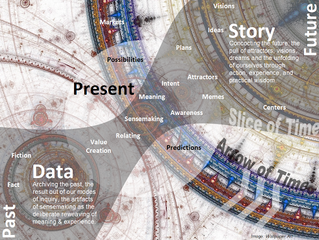 Tell the Story with Data Visualization