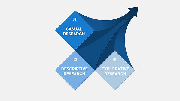 Market Research 1.jpg