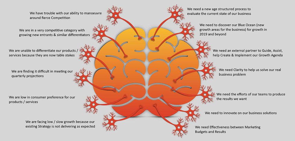 Strategy Mindmap.jpg