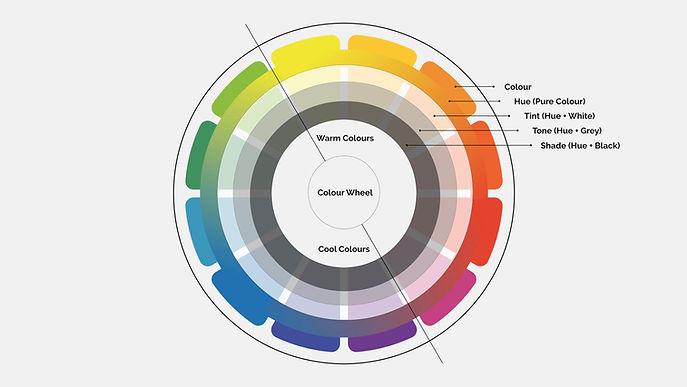 Colours Graph.004.jpg