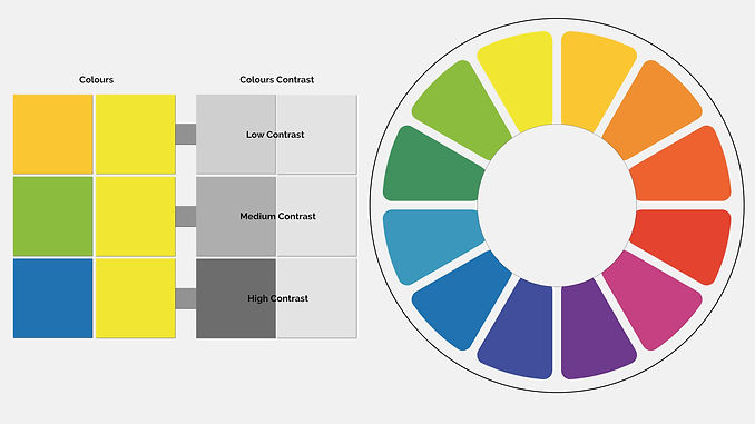 Colours Graph.005.jpg