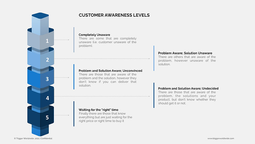 Customer Awareness.jpg