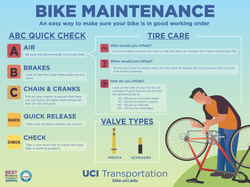 1 2015 Bike Maintenance 36x48