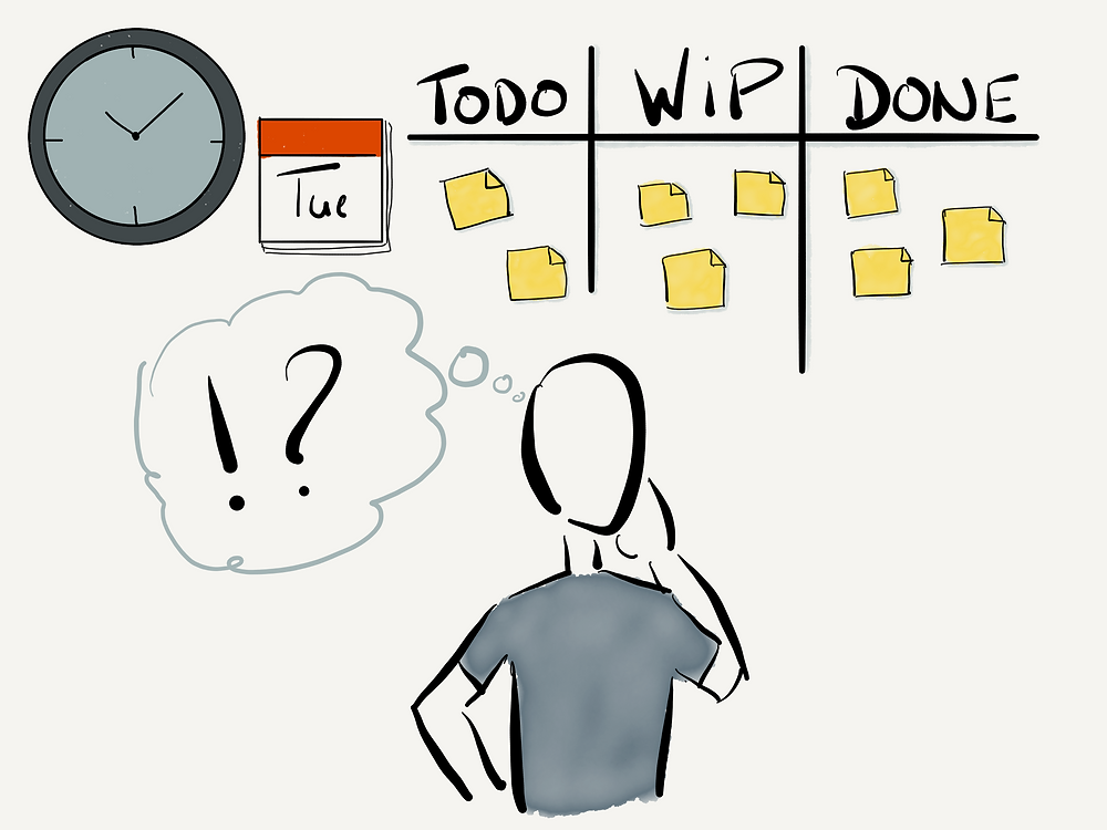 Scrum Product Owner planning their day