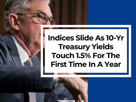 Indices Slide As 10-Year Treasury Yields Touch 1.5% For The First Time In A Year