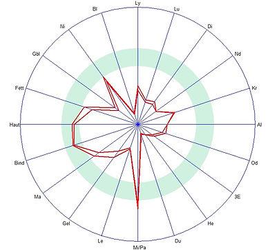 meridiane.jpg