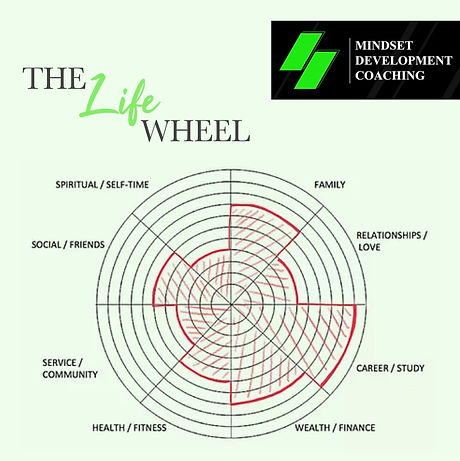 Life Wheel.jpg