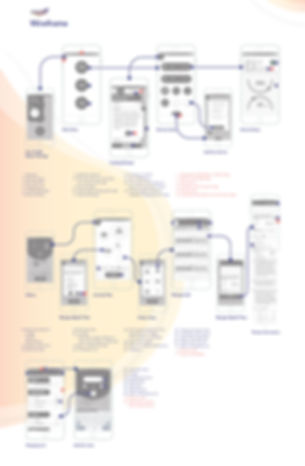 UX_Kithenapp_porfolio_CutV_9-11.jpg
