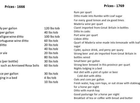 Tavern Tales: Tavern Pricing