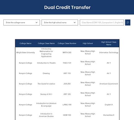 Dual Credit Transfer tool - Dual Enrollm