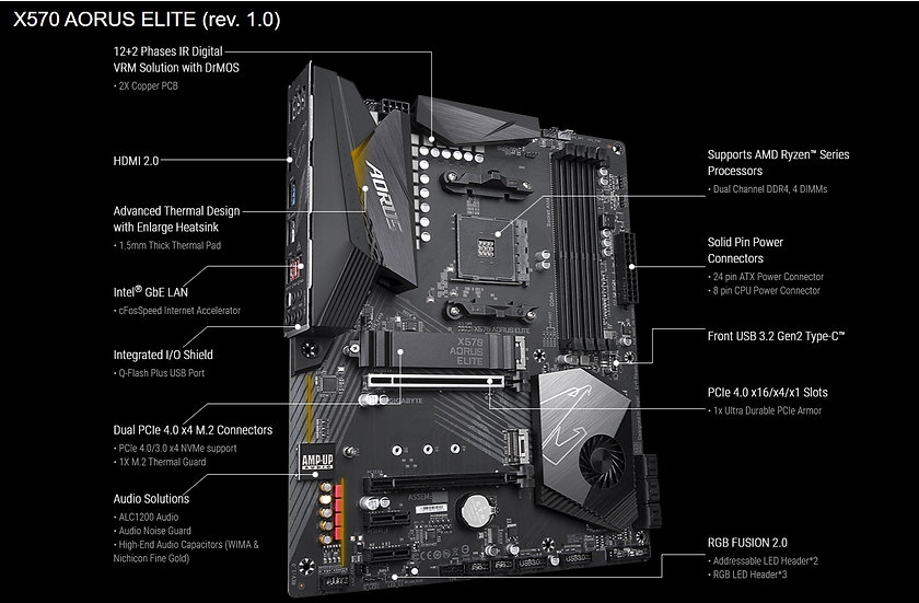 X570 AORUS ELITE Motherboard  - READY FOR AMD RYZEN™ 3000-SERIES