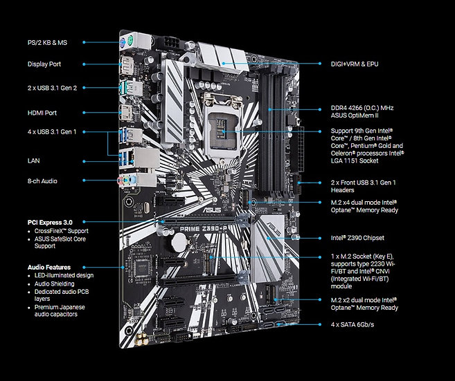 ASUS Prime Z390-P LGA1151 (Intel 8th and 9th Gen) DDR4 Motherboard