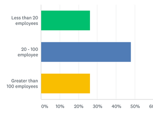 BSC Turnover/Recruiting Survey Results