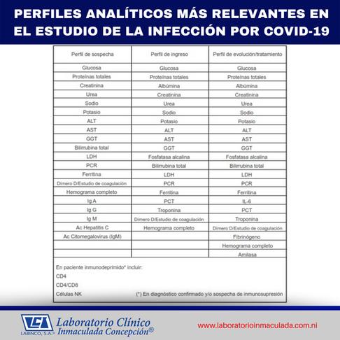 Contribuciones analiticas para el estudio de pacientes con infeccion de COVID-19