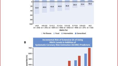 En personas sin diabetes    Hemoglobina glicosilada y aterosclerosis subclínica