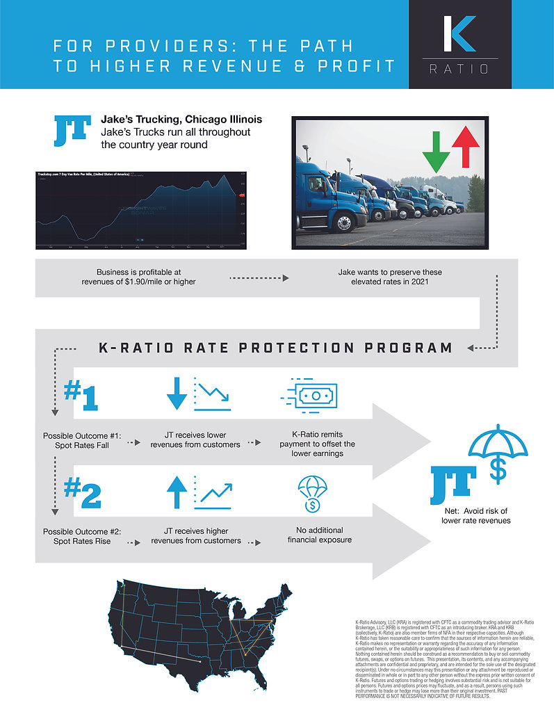 K-Ratio Fuel Hedging_Infographic_New_R5_