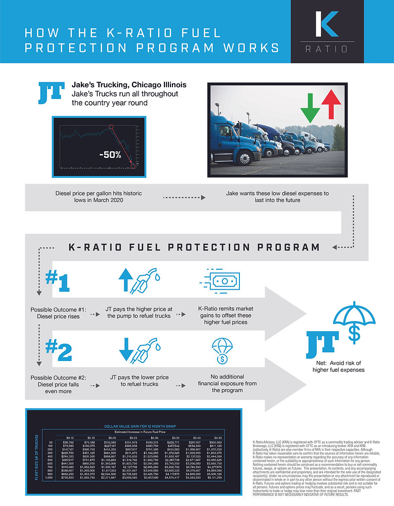 K-Ratio Fuel Hedging_Infographic_New_R6-