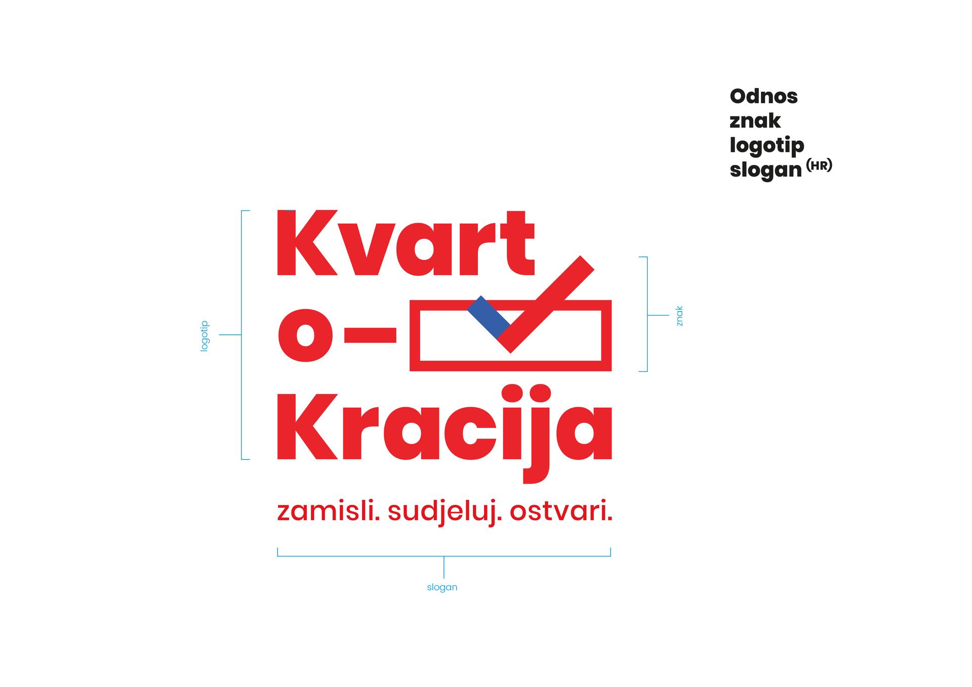 KVARTOKRACIJA_PREZENTACIJA_FINAL-07.png