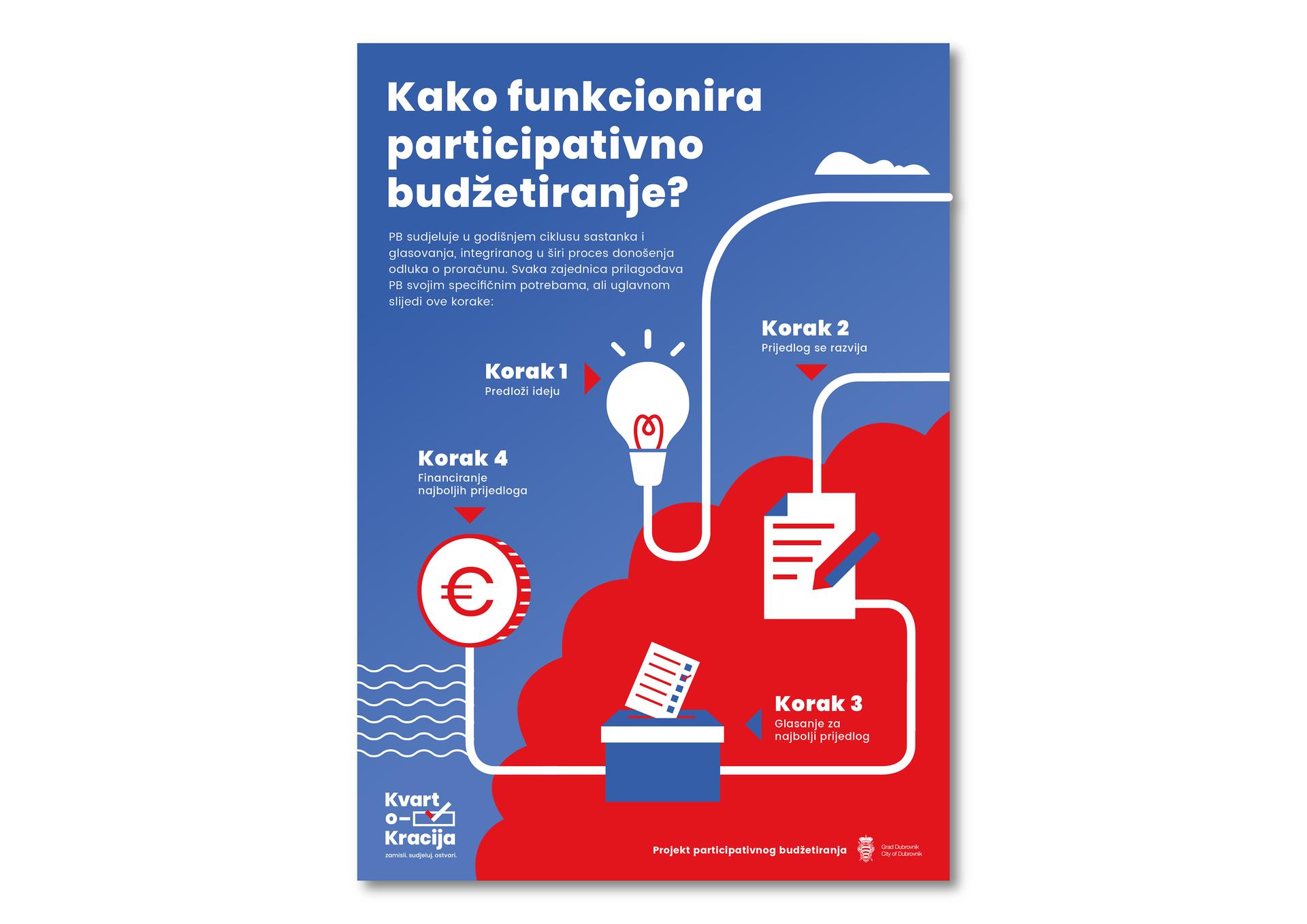 KVARTOKRACIJA_PREZENTACIJA_FINAL-26.png