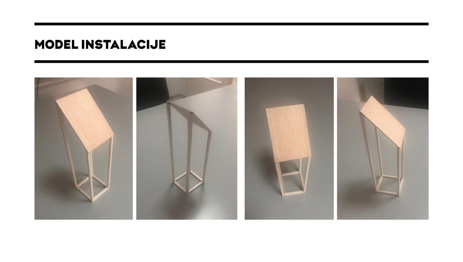 model instalacije