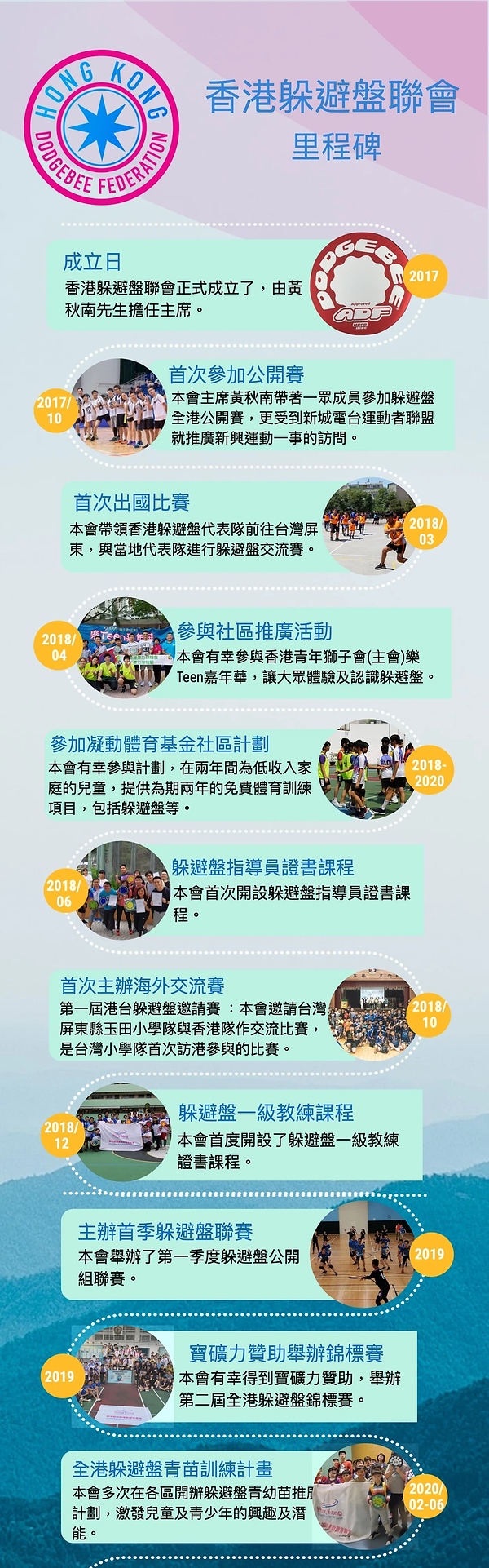香港躲避盤聯會里程碑 躲避盤教練