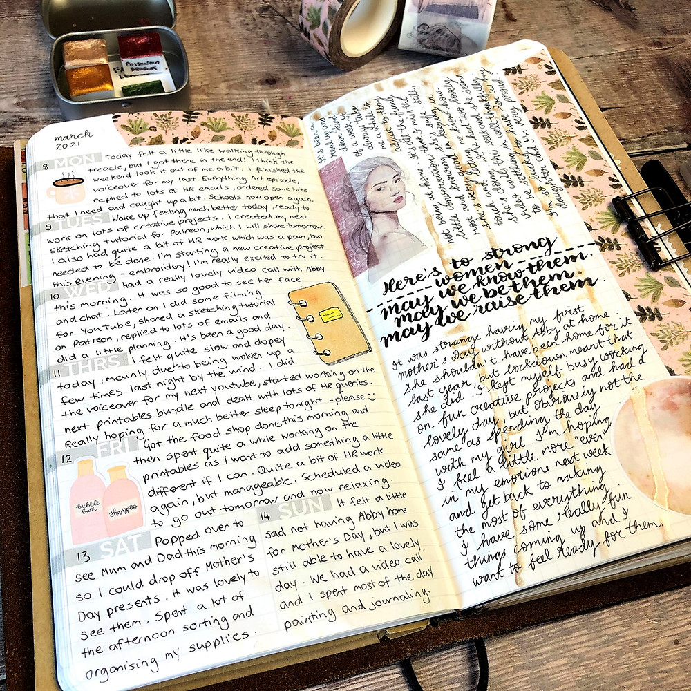 Travelers Notebook Journal