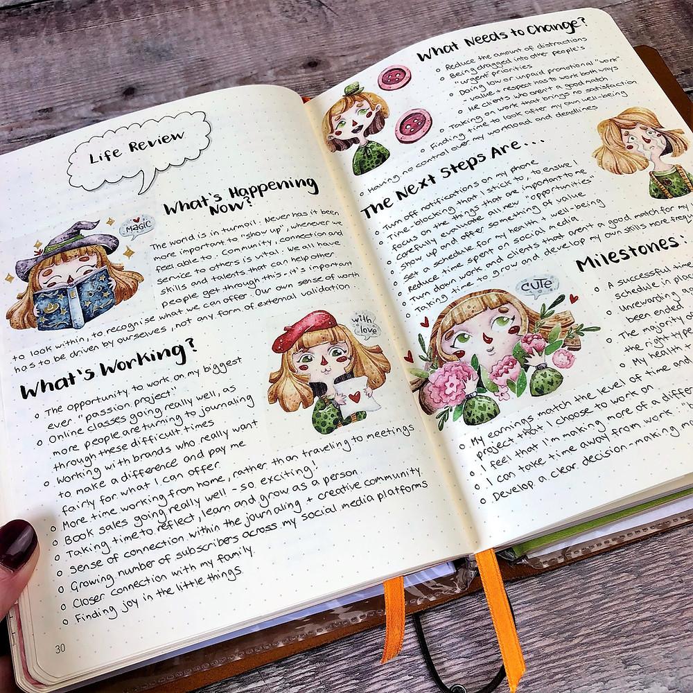 Personal Development Journal